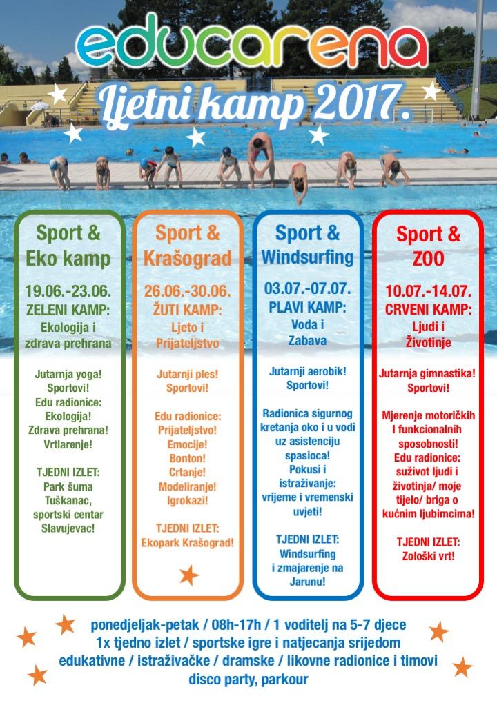 Ljetni sportski kamp u Educareni za bebe  i djecu do 3 godine